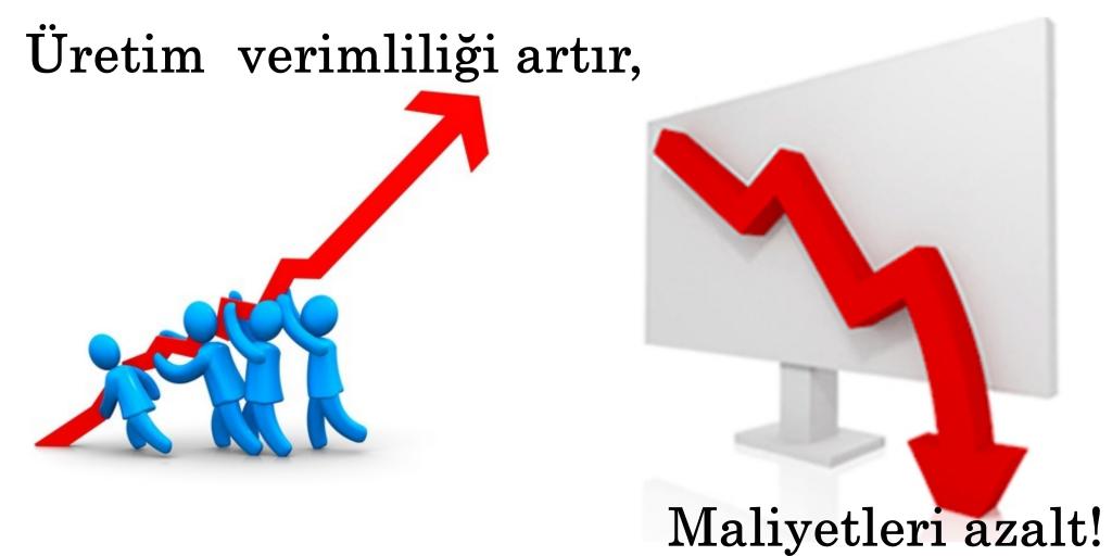 Üretimde Verimlilik Artışı ve Maliyet İlişkisi